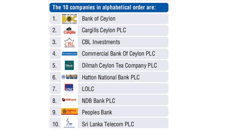 Most Admired Companies of Sri Lanka